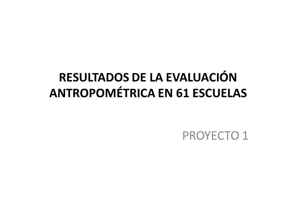 RESULTADOS DE LA EVALUACIÓN ANTROPOMÉTRICA EN 61 ESCUELAS PROYECTO 1