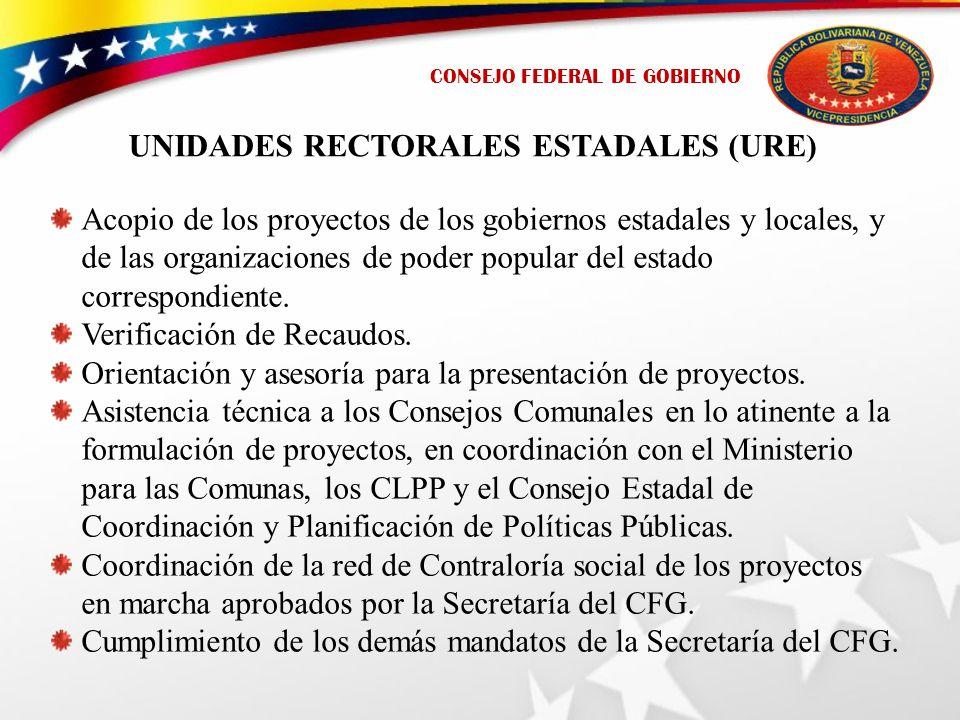 CONSEJO FEDERAL DE GOBIERNO UNIDADES RECTORALES ESTADALES (URE) Acopio de los proyectos de los gobiernos estadales y locales, y de las organizaciones de poder popular del estado correspondiente.