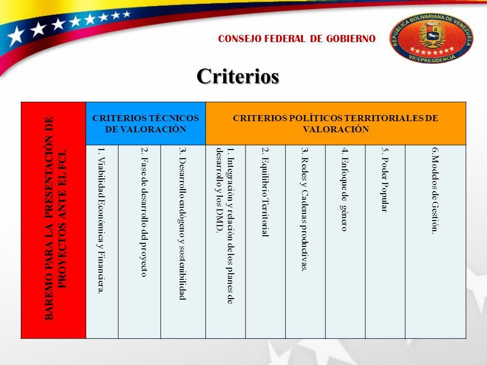 Criterios CRITERIOS TÉCNICOS DE VALORACIÓN CRITERIOS POLÍTICOS TERRITORIALES DE VALORACIÓN 1.