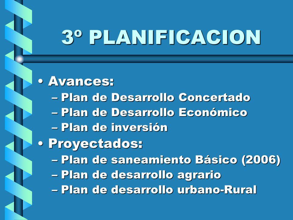 3º PLANIFICACION Avances:Avances: –Plan de Desarrollo Concertado –Plan de Desarrollo Económico –Plan de inversión Proyectados:Proyectados: –Plan de saneamiento Básico (2006) –Plan de desarrollo agrario –Plan de desarrollo urbano-Rural