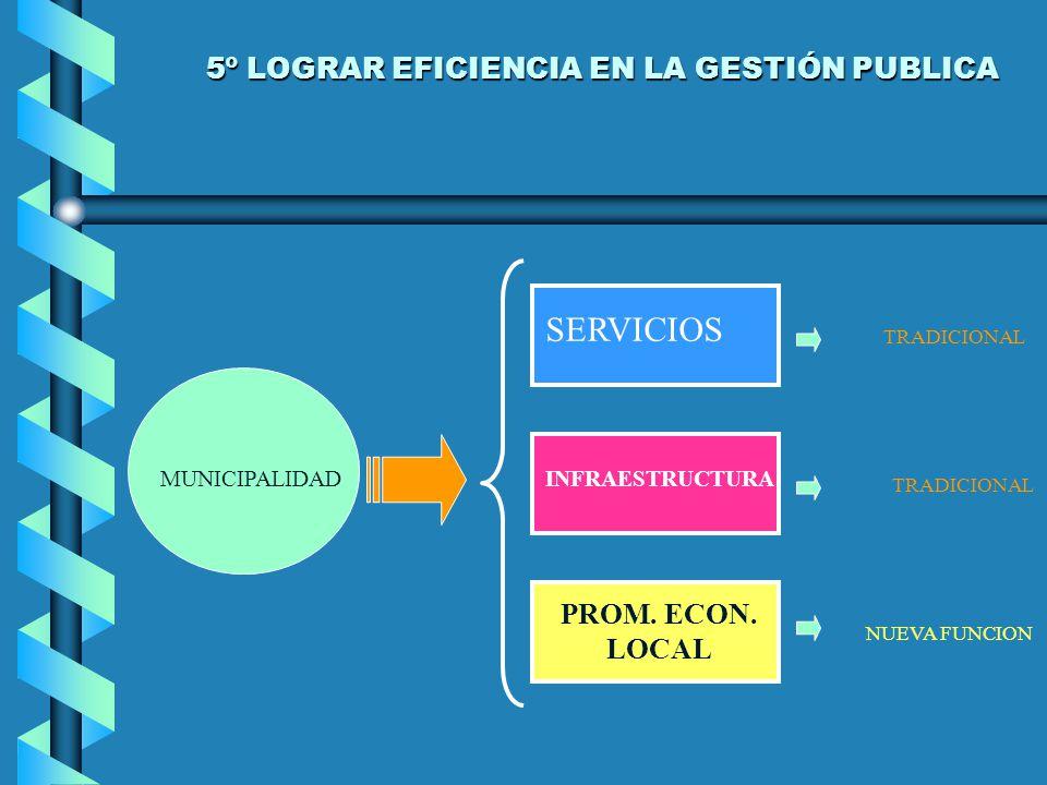 5º LOGRAR EFICIENCIA EN LA GESTIÓN PUBLICA MUNICIPALIDAD SERVICIOS INFRAESTRUCTURA PROM.
