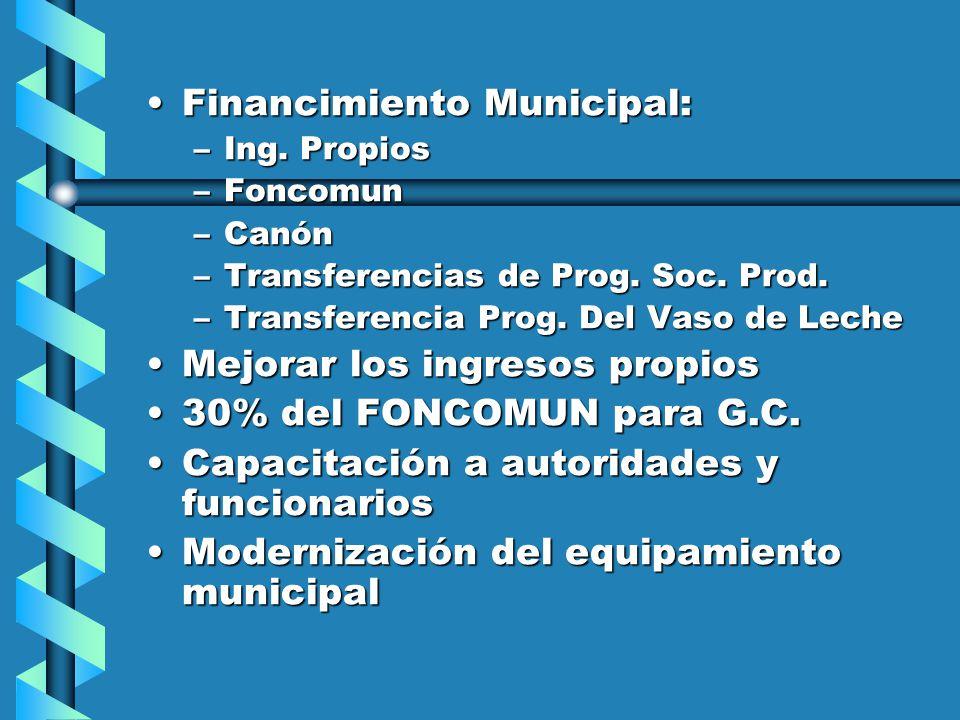 Financimiento Municipal:Financimiento Municipal: –Ing.