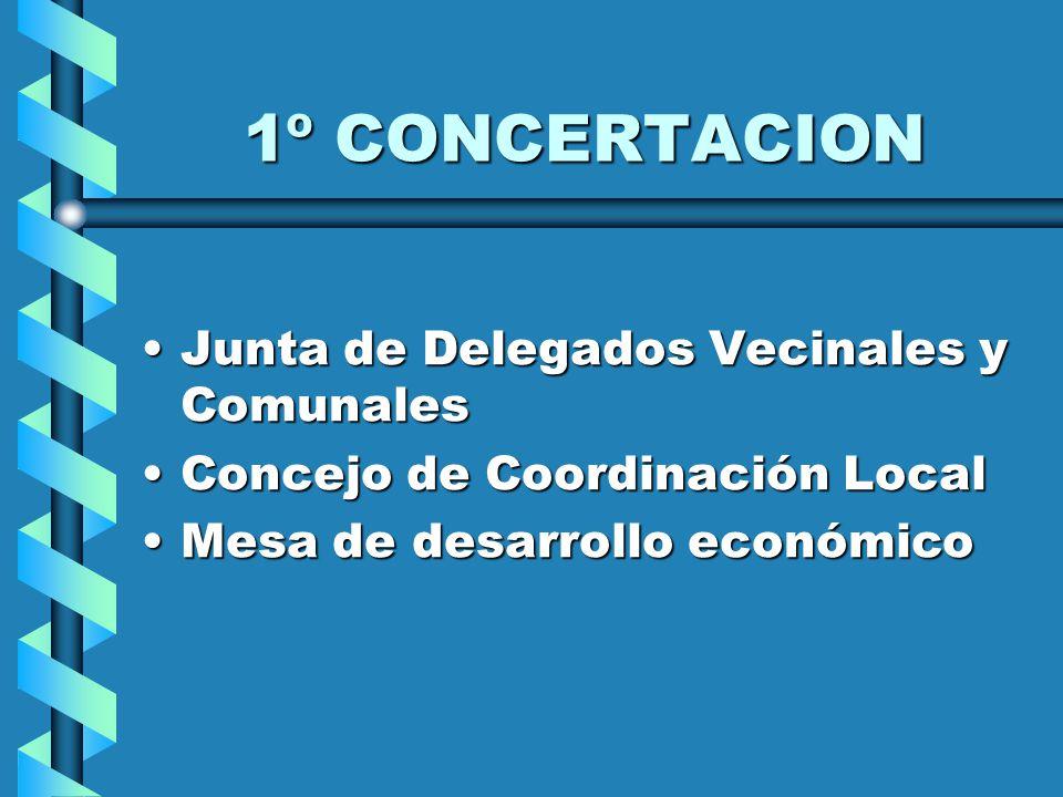 1º CONCERTACION Junta de Delegados Vecinales y ComunalesJunta de Delegados Vecinales y Comunales Concejo de Coordinación LocalConcejo de Coordinación Local Mesa de desarrollo económicoMesa de desarrollo económico