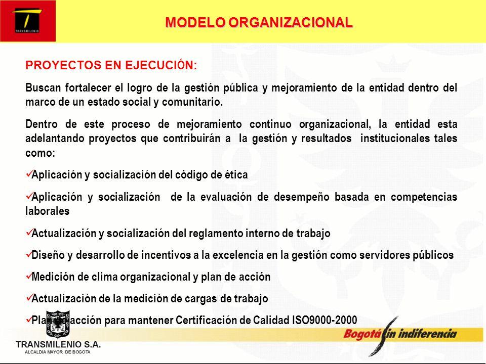 MODELO ORGANIZACIONAL ESTRUCTURA Y REDISTRIBUCIÓN DE PROCESOS GERENTE OFICINA ASESORA DE CONTROL INTERNO OFiCINA ASESORA DE ASUNTOS LEGALES SUBGERENTE DIRECCION FINANCIERADIRECCION ADMINISTRATIIVA DIRECCION DE OPERACIONES Control de gestion Asesoría jurídica Procesos legales y judiciales Procesos de comunicación Atención al ciudadano Administración de las tecnologías de información Gestión y coordinación Administrativa, financiera y operativa del sistema Calidad Coordinación, gestión y control de la operación Gestión de Recaudo Contabilidad Presupuesto Tesorería Pago a operadores del Sistema DIRECCION DE PLANEACION Contratación sin y con formalidades plenas hasta la menor cuantia Gestión de Recurso Humano Gestion Apoyo Logístico Planeación Corporativa a corto, mediano y largo plazo Planeamiento del Sistema de Transporte a corto, mediano y largo plazo Planeación Tarifaria DIRECCION COMERCIAL Explotación Colateral Planeación estratégica de la organización y del sistema Gestión Corporativa y del sistema Gestión contractual del sistema OFiCINA DE COMUNICACIONES Y RELACIONES EXTERNAS Seguridad Gestión ambiental