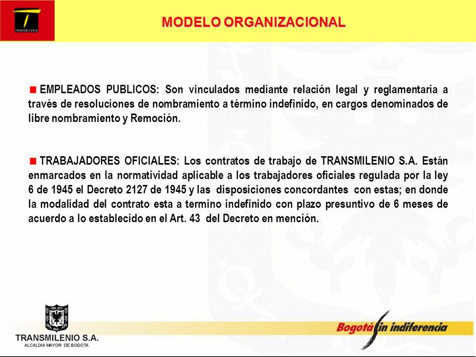 MODELO ORGANIZACIONAL EVOLUCION DE ESTRUCTURA Y PLANTA DE PERSONAL En desarrollo de las facultades conferidas en los estatutos de la Empresa, la Junta Directiva tiene establecidas las siguientes funciones: Numeral 8° del artículo 39 de los Estatutos de la Sociedad: se asigna a la Junta Directiva la facultad para dictar normas para la organización y el funcionamiento de las dependencias de la sociedad....... Numeral 11 se establece que la Junta Directiva está facultada para aprobar la estructura interna del organismo, su planta de personal, el régimen de remuneraciones y la clasificación de los empleos,.... .