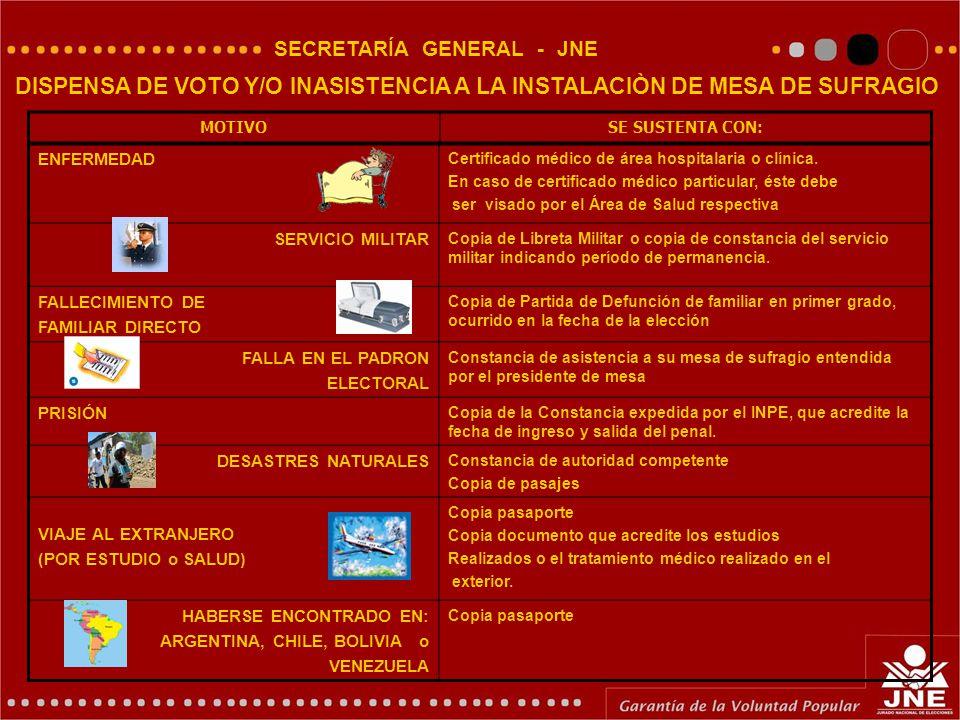 SECRETARÍA GENERAL - JNE DISPENSA DE VOTO Y/O INASISTENCIA A LA INSTALACIÒN DE MESA DE SUFRAGIO MOTIVOSE SUSTENTA CON: ENFERMEDAD Certificado médico de área hospitalaria o clínica.