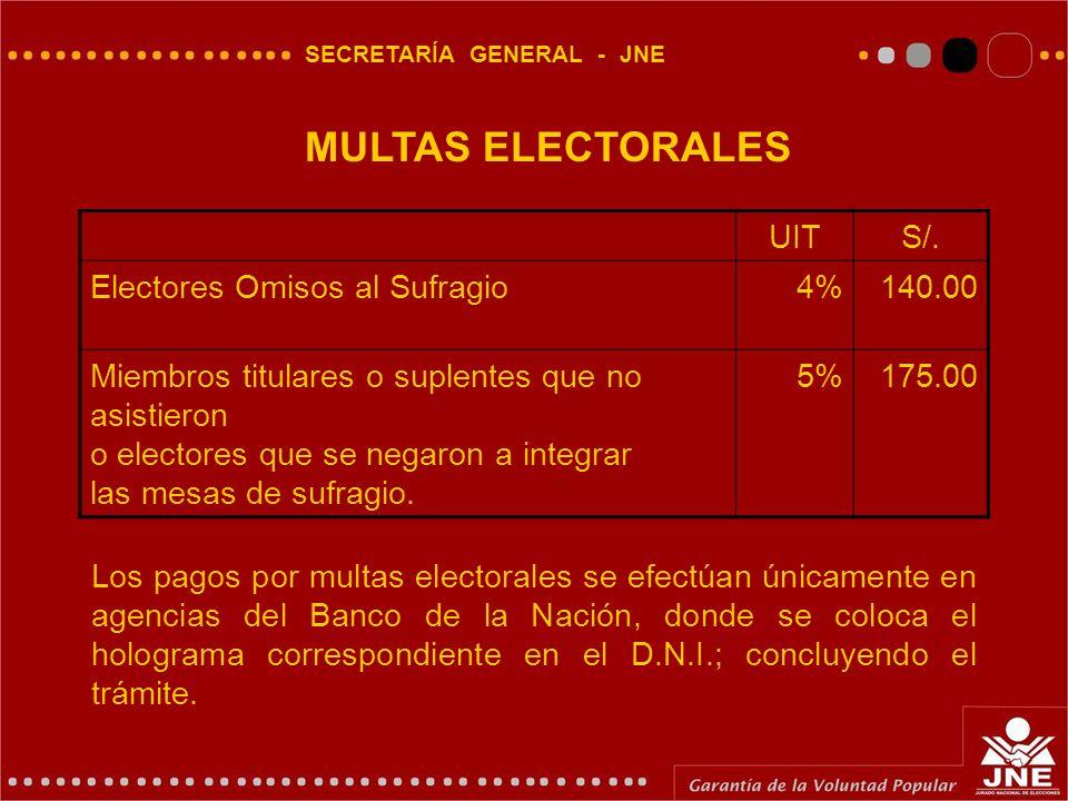 SECRETARÍA GENERAL - JNE MULTAS ELECTORALES UITS/.