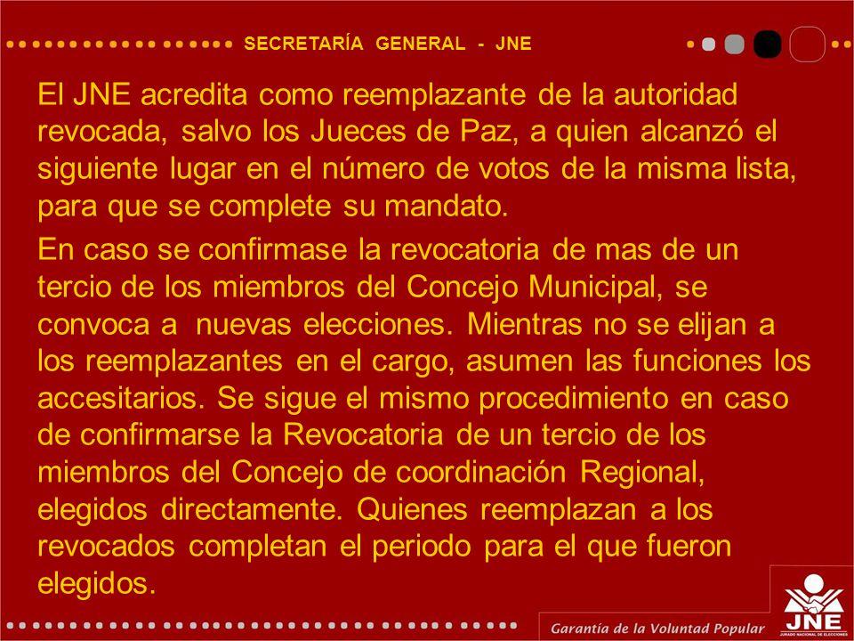 SECRETARÍA GENERAL - JNE El JNE acredita como reemplazante de la autoridad revocada, salvo los Jueces de Paz, a quien alcanzó el siguiente lugar en el número de votos de la misma lista, para que se complete su mandato.