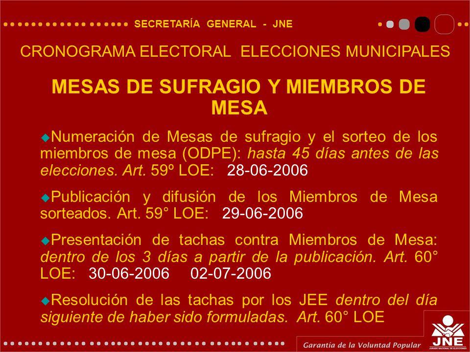 SECRETARÍA GENERAL - JNE MESAS DE SUFRAGIO Y MIEMBROS DE MESA  Numeración de Mesas de sufragio y el sorteo de los miembros de mesa (ODPE): hasta 45 días antes de las elecciones.