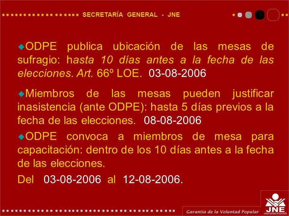 SECRETARÍA GENERAL - JNE  ODPE publica ubicación de las mesas de sufragio: hasta 10 días antes a la fecha de las elecciones.