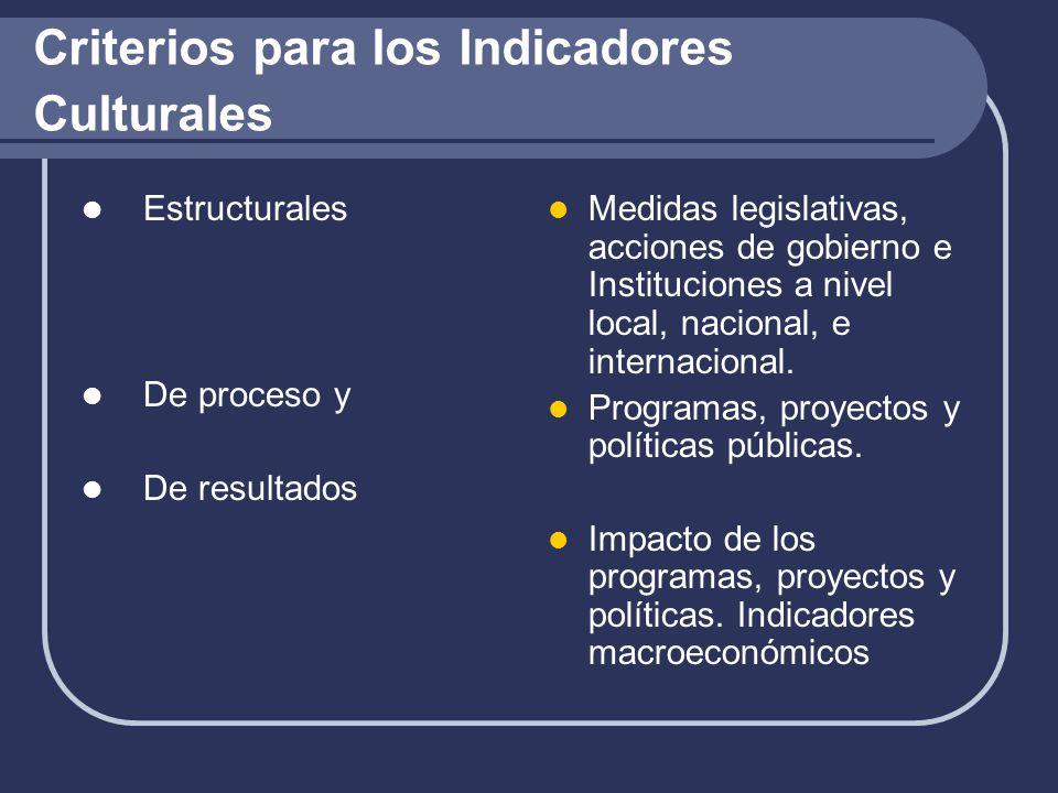 Criterios para los Indicadores Culturales Estructurales De proceso y De resultados Medidas legislativas, acciones de gobierno e Instituciones a nivel local, nacional, e internacional.