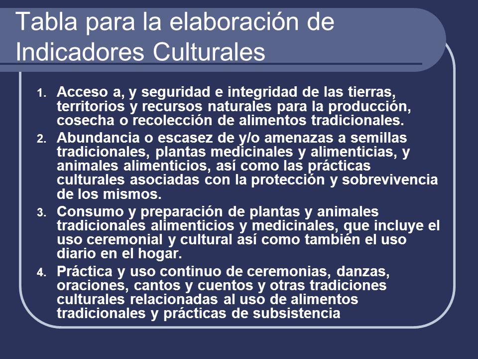 Tabla para la elaboración de Indicadores Culturales 1.