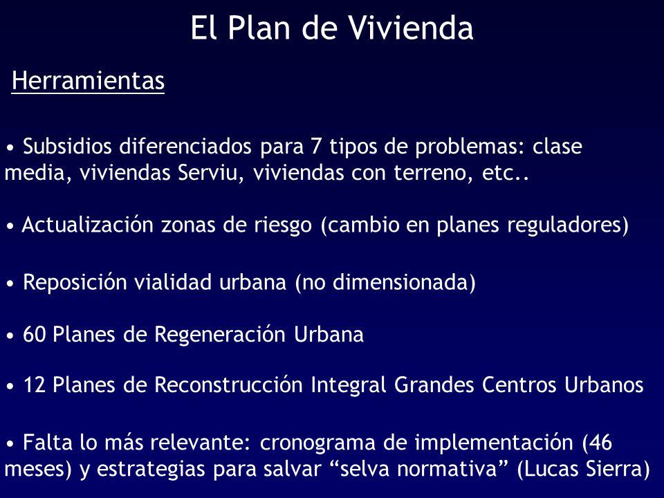 El Plan de Vivienda Subsidios diferenciados para 7 tipos de problemas: clase media, viviendas Serviu, viviendas con terreno, etc..