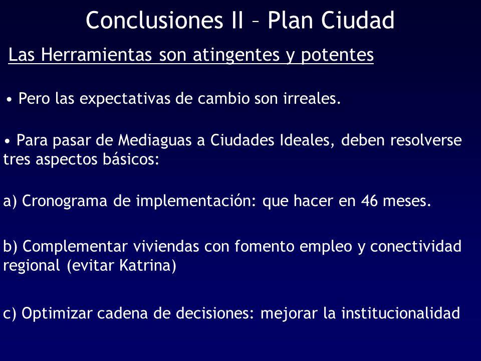 Conclusiones II – Plan Ciudad Pero las expectativas de cambio son irreales.