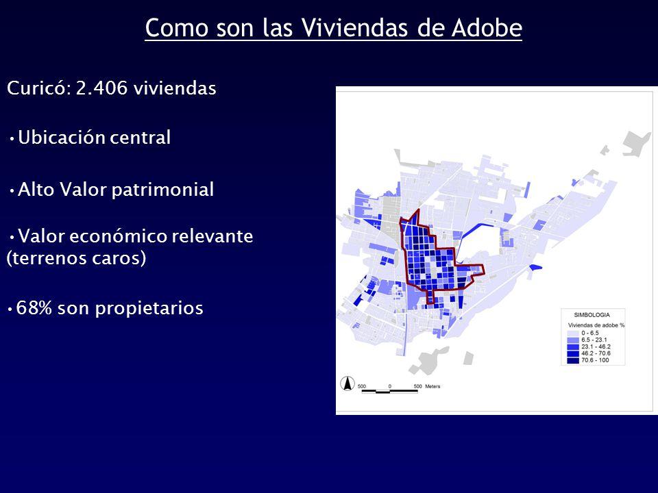 Curicó: 2.406 viviendas Como son las Viviendas de Adobe Ubicación central Valor económico relevante (terrenos caros) 68% son propietarios Alto Valor patrimonial