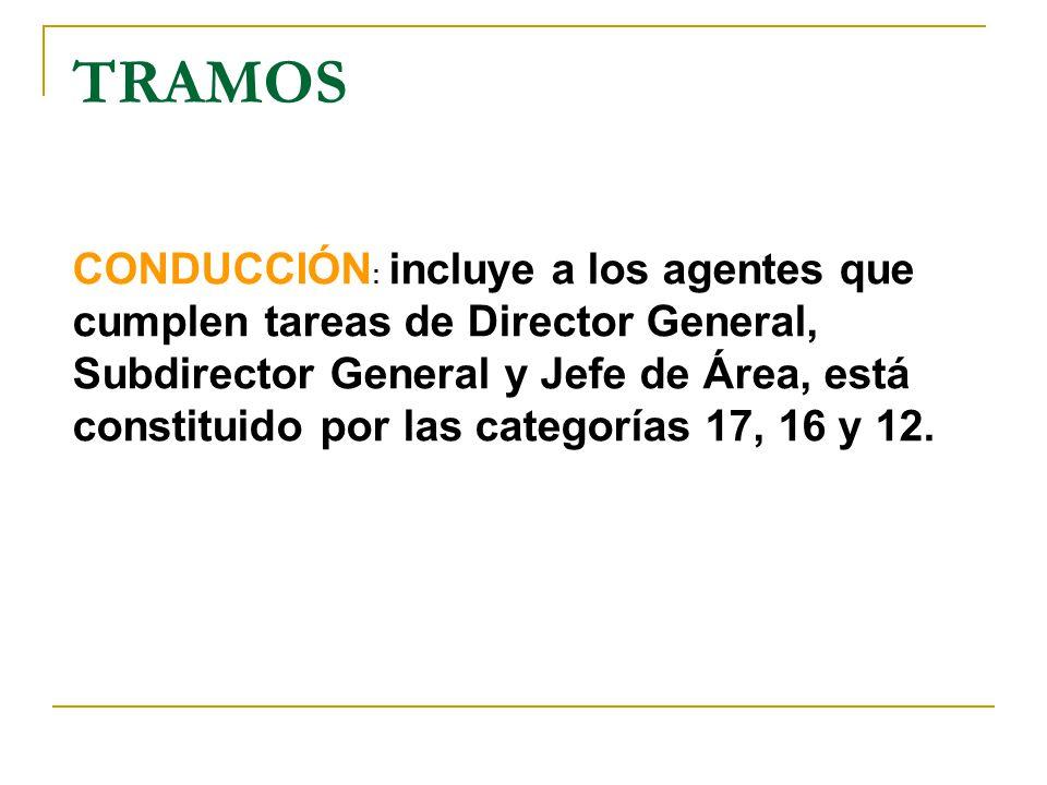 TRAMOS CONDUCCIÓN : incluye a los agentes que cumplen tareas de Director General, Subdirector General y Jefe de Área, está constituido por las categorías 17, 16 y 12.