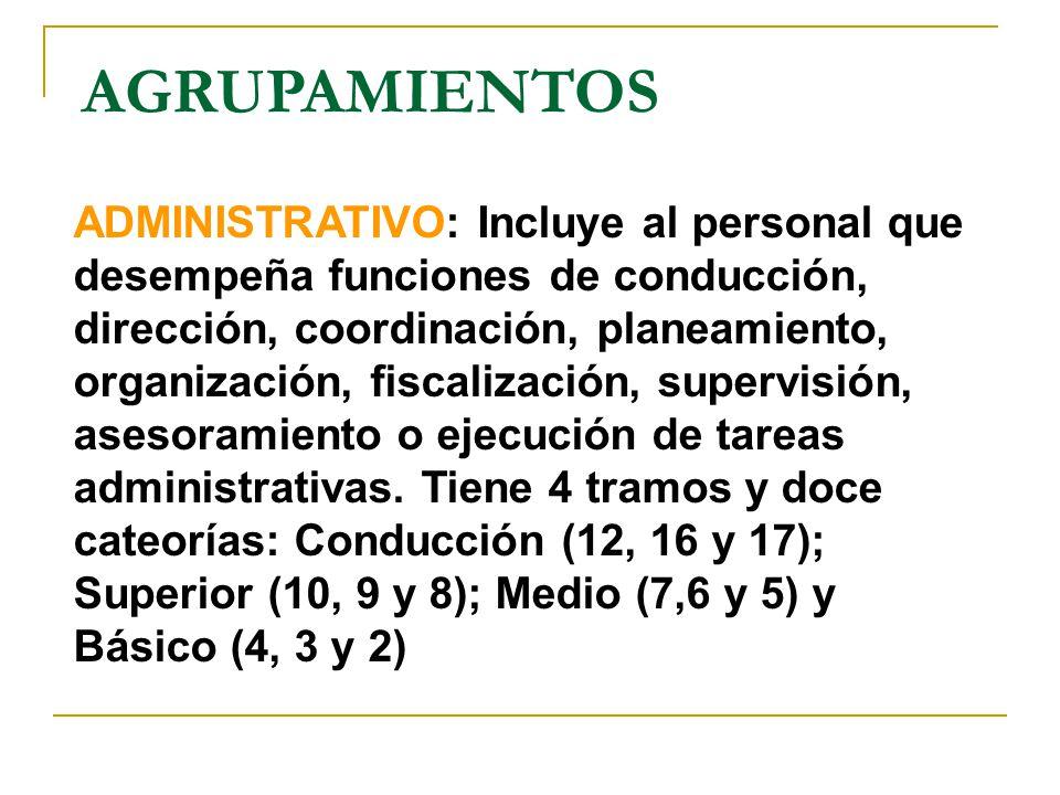 AGRUPAMIENTOS ADMINISTRATIVO: Incluye al personal que desempeña funciones de conducción, dirección, coordinación, planeamiento, organización, fiscalización, supervisión, asesoramiento o ejecución de tareas administrativas.