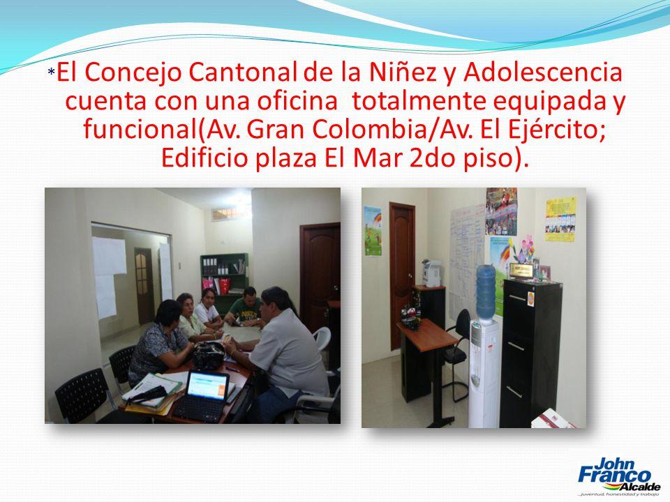 * El Concejo Cantonal de la Niñez y Adolescencia cuenta con una oficina totalmente equipada y funcional(Av.