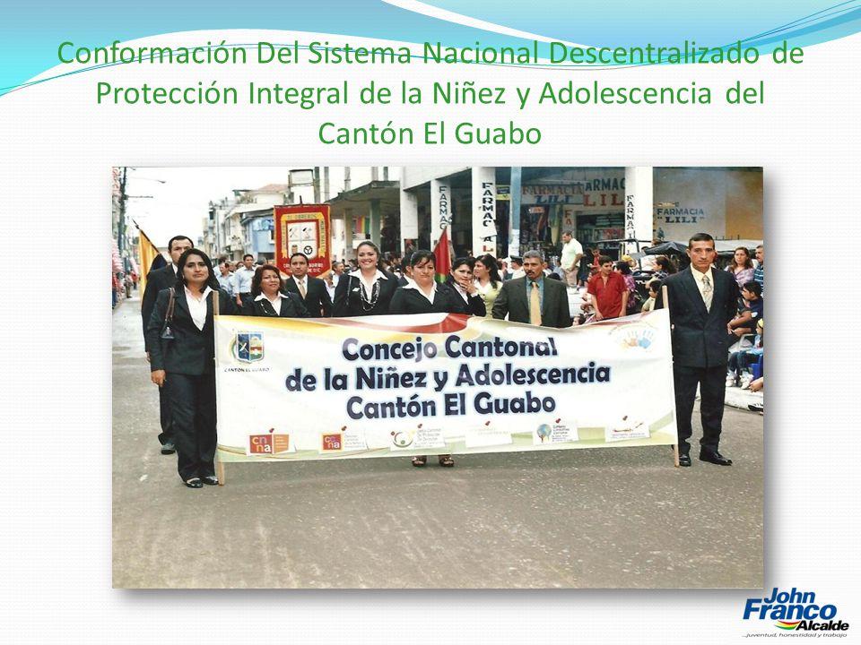 Conformación Del Sistema Nacional Descentralizado de Protección Integral de la Niñez y Adolescencia del Cantón El Guabo