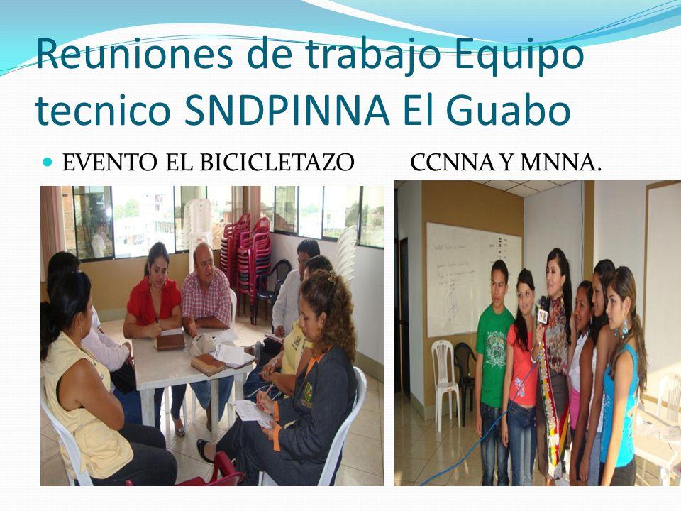 Reuniones de trabajo Equipo tecnico SNDPINNA El Guabo EVENTO EL BICICLETAZO CCNNA Y MNNA.
