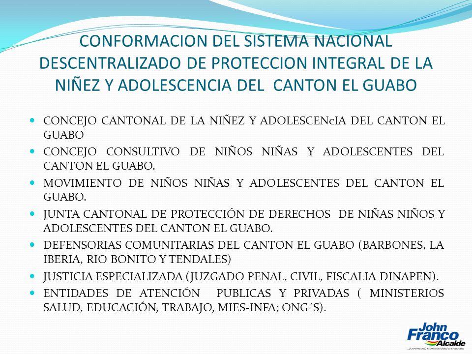 CONFORMACION DEL SISTEMA NACIONAL DESCENTRALIZADO DE PROTECCION INTEGRAL DE LA NIÑEZ Y ADOLESCENCIA DEL CANTON EL GUABO CONCEJO CANTONAL DE LA NIÑEZ Y ADOLESCENcIA DEL CANTON EL GUABO CONCEJO CONSULTIVO DE NIÑOS NIÑAS Y ADOLESCENTES DEL CANTON EL GUABO.