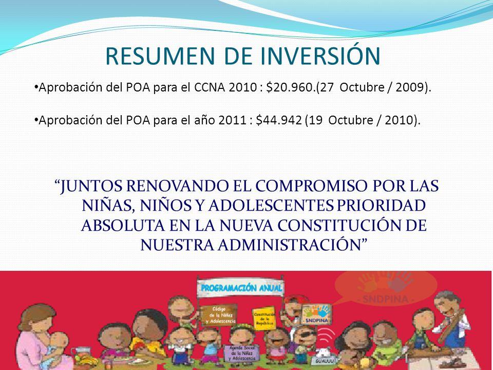 Aprobación del POA para el CCNA 2010 : $20.960.(27 Octubre / 2009).