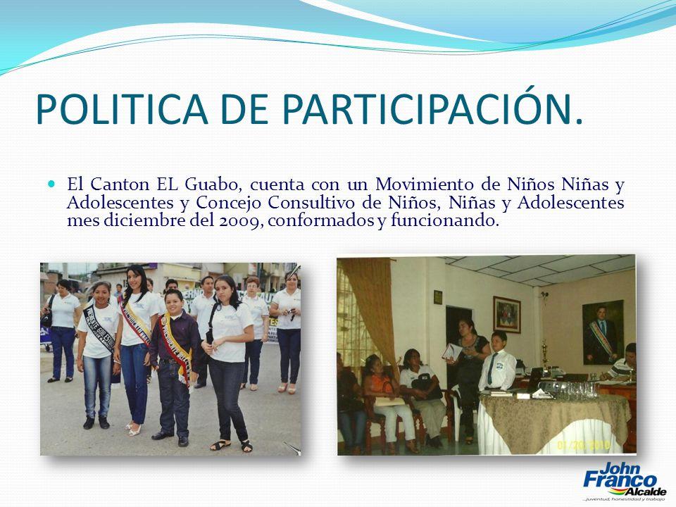 POLITICA DE PARTICIPACIÓN.