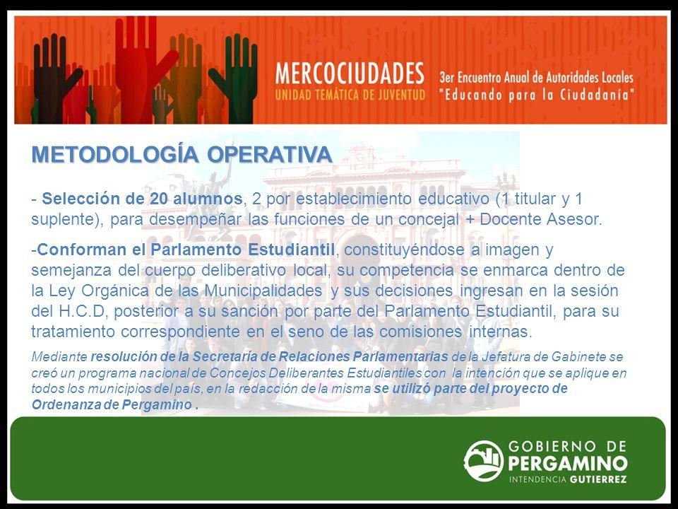 METODOLOGÍA OPERATIVA - Selección de 20 alumnos, 2 por establecimiento educativo (1 titular y 1 suplente), para desempeñar las funciones de un concejal + Docente Asesor.