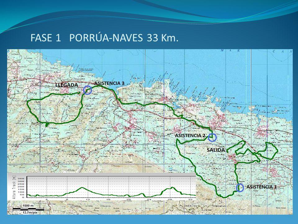 FASE 1 PORRÚA-NAVES 33 Km.