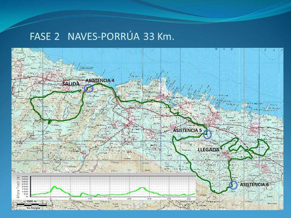 FASE 2 NAVES-PORRÚA 33 Km.