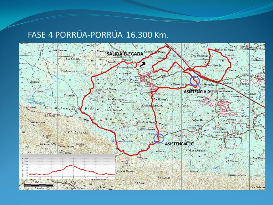 FASE 4 PORRÚA-PORRÚA 16.300 Km.