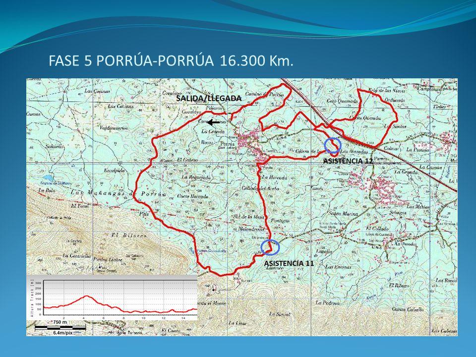 FASE 5 PORRÚA-PORRÚA 16.300 Km.