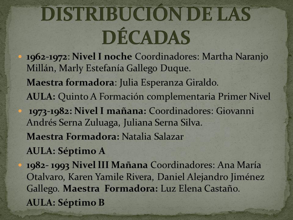 1962-1972: Nivel I noche Coordinadores: Martha Naranjo Millán, Marly Estefanía Gallego Duque.
