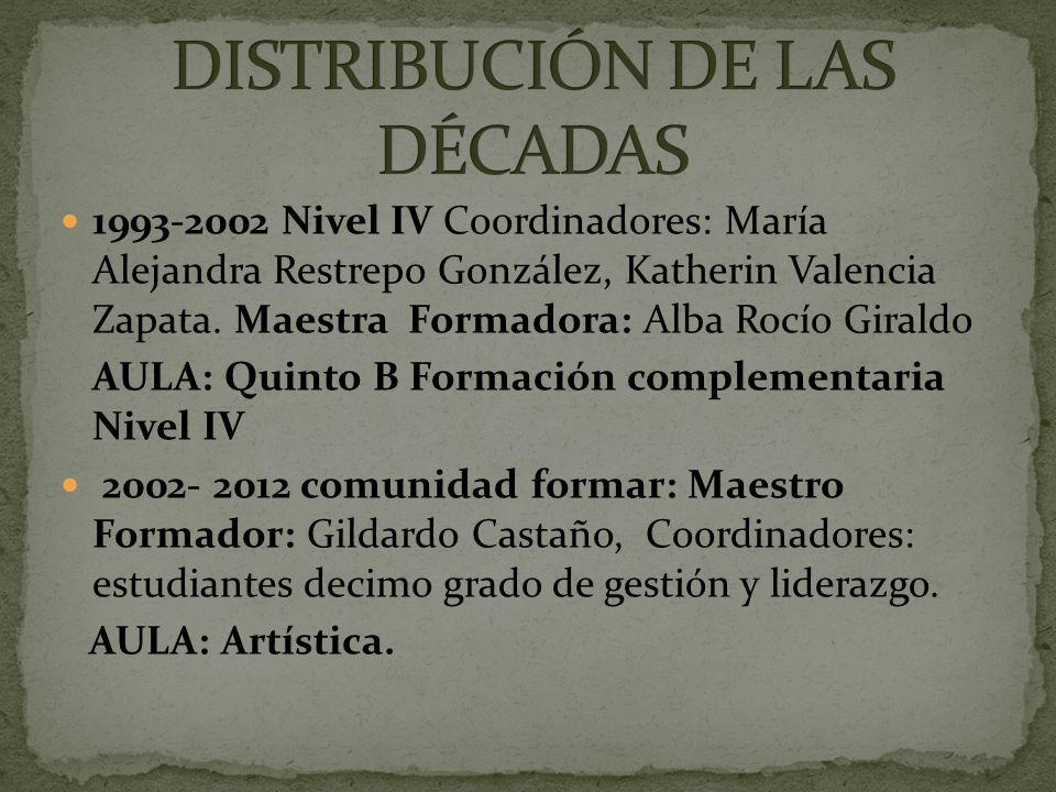 1993-2002 Nivel IV Coordinadores: María Alejandra Restrepo González, Katherin Valencia Zapata.