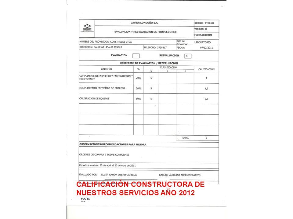 CALIFICACIÓN CONSTRUCTORA DE NUESTROS SERVICIOS AÑO 2012