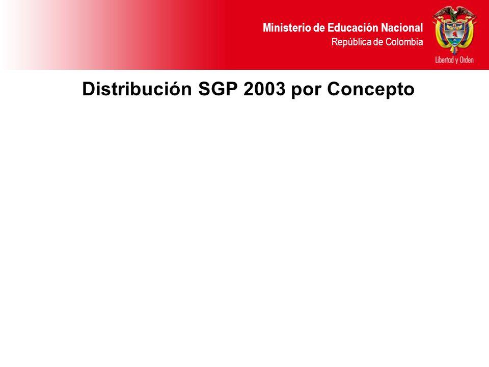 Ministerio de Educación Nacional República de Colombia Distribución SGP 2003 por Concepto