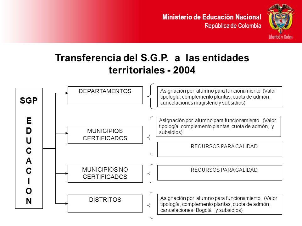 Ministerio de Educación Nacional República de Colombia Transferencia del S.G.P.