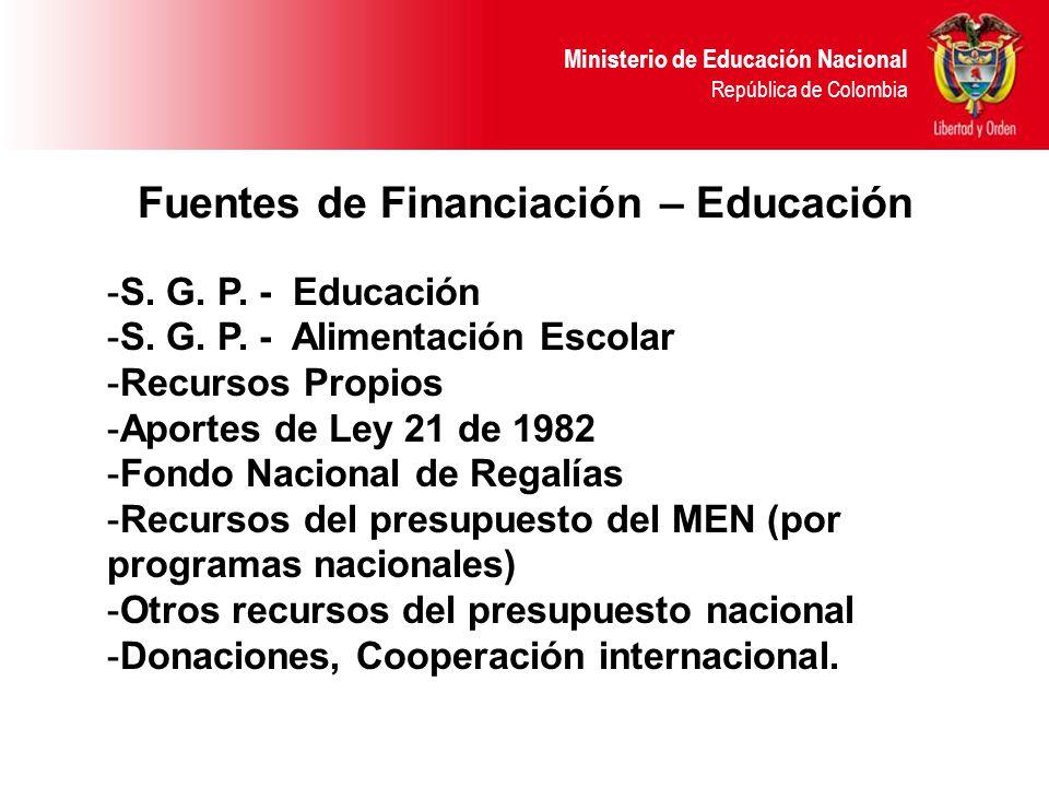 Ministerio de Educación Nacional República de Colombia Fuentes de Financiación – Educación -S.