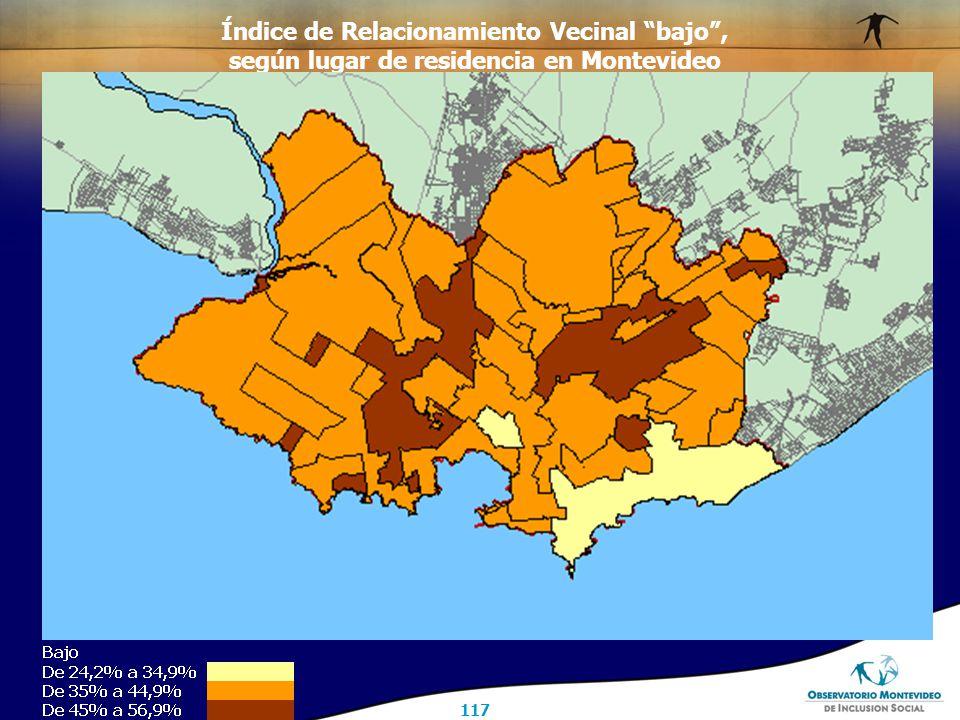 117 Índice de Relacionamiento Vecinal bajo , según lugar de residencia en Montevideo