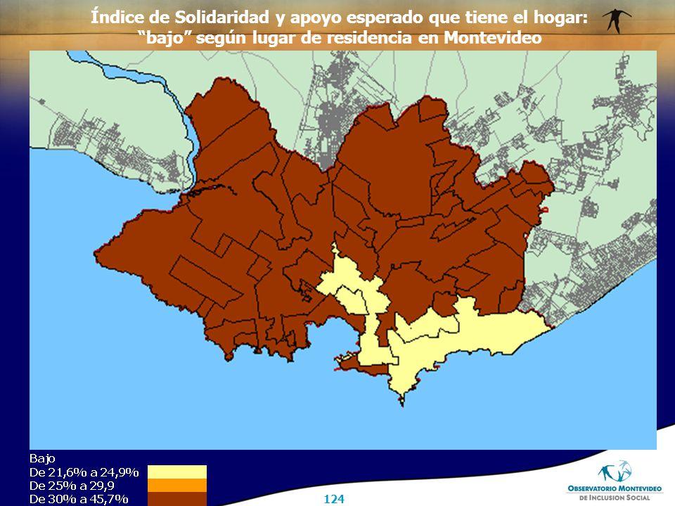 124 Índice de Solidaridad y apoyo esperado que tiene el hogar: bajo según lugar de residencia en Montevideo