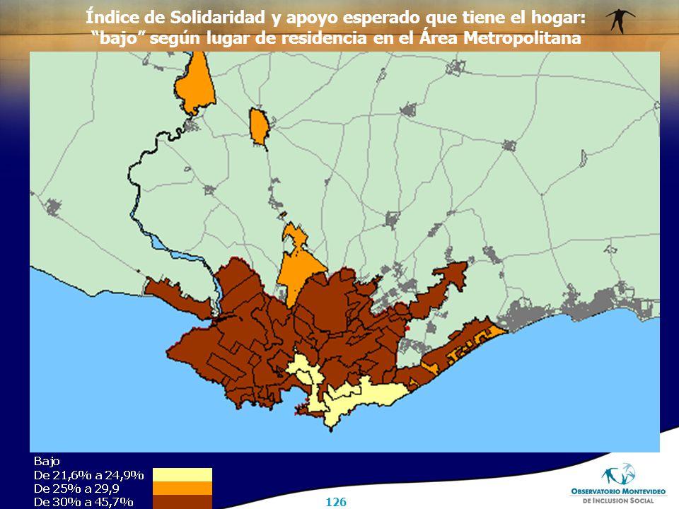 126 Índice de Solidaridad y apoyo esperado que tiene el hogar: bajo según lugar de residencia en el Área Metropolitana