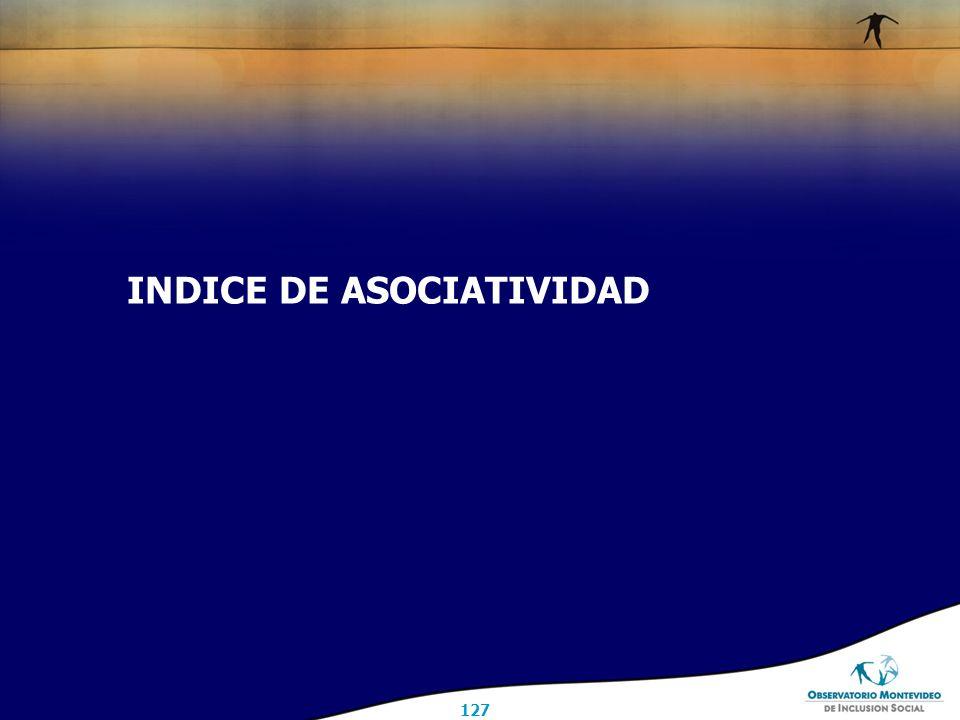 127 INDICE DE ASOCIATIVIDAD