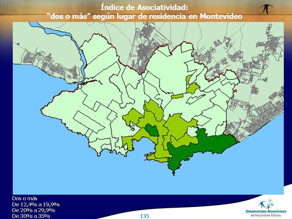 135 Índice de Asociatividad: dos o más según lugar de residencia en Montevideo