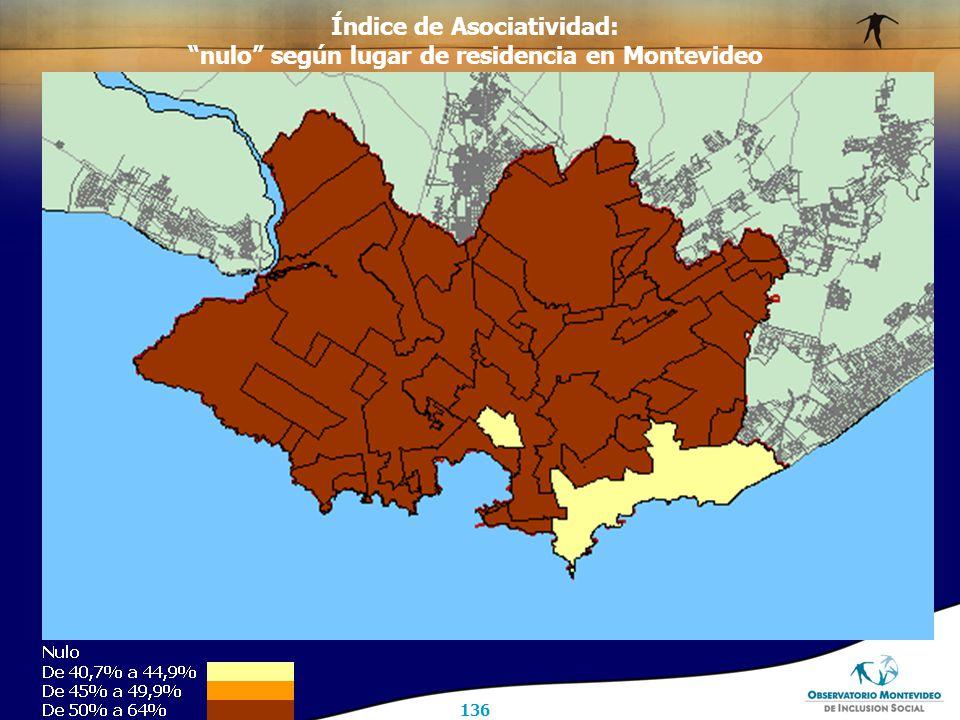 136 Índice de Asociatividad: nulo según lugar de residencia en Montevideo