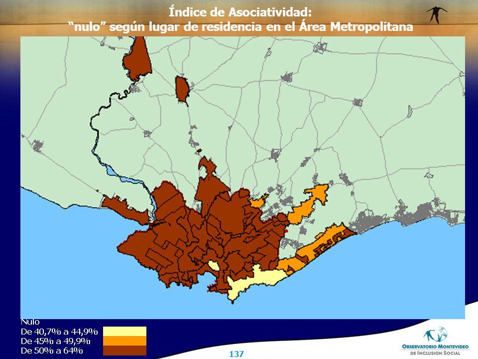 137 Índice de Asociatividad: nulo según lugar de residencia en el Área Metropolitana