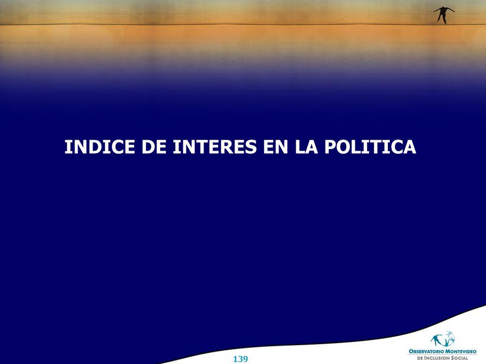 139 INDICE DE INTERES EN LA POLITICA