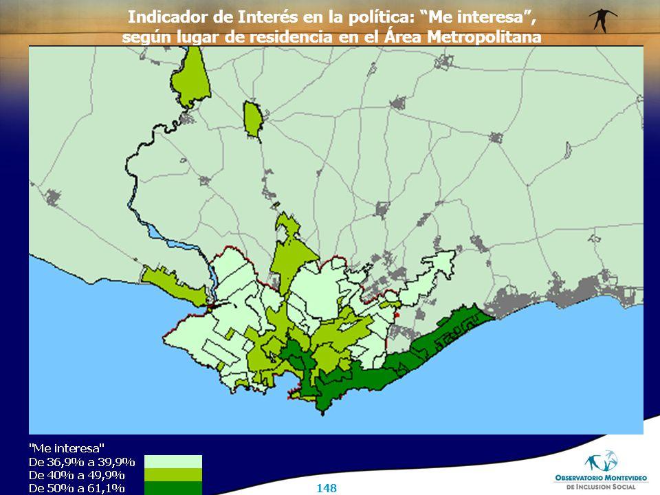 148 Indicador de Interés en la política: Me interesa , según lugar de residencia en el Área Metropolitana