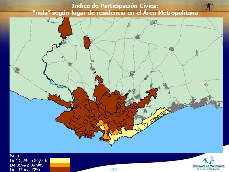154 Índice de Participación Cívica: nula según lugar de residencia en el Área Metropolitana