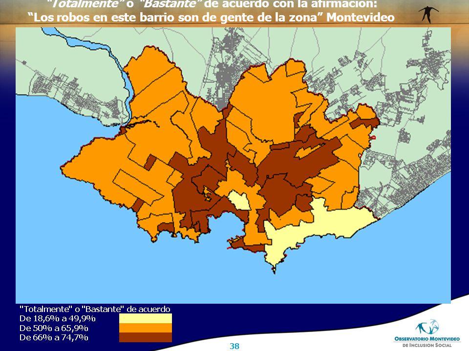38 Totalmente o Bastante de acuerdo con la afirmación: Los robos en este barrio son de gente de la zona Montevideo