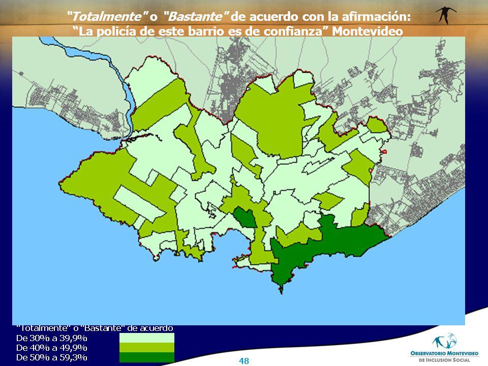 48 Totalmente o Bastante de acuerdo con la afirmación: La policía de este barrio es de confianza Montevideo